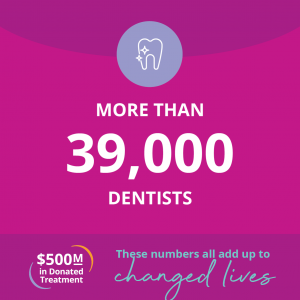 Infographic-500M-Social-3 (Dentists)