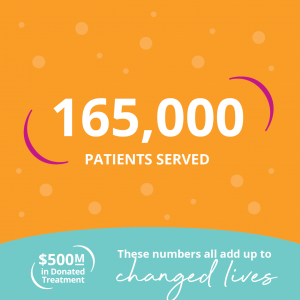 Infographic-500M-Social-4 (Patients Served)